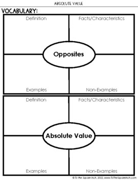 Absolute Value Notes