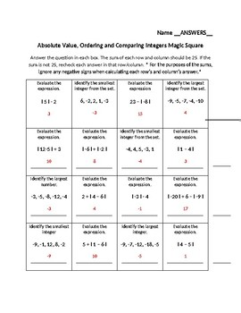 Absolute Value, Ordering and Comparing Integers Magic Square