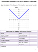 Absolute Value Parent Function & Translations (Vertical/Ho