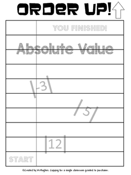 Absolute Value {Reading and Comparing} - Order Up! Set 1