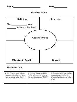 Absolute Value Review