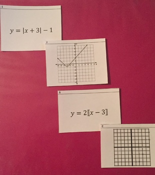 Absolute Value/Step Functions Graphing