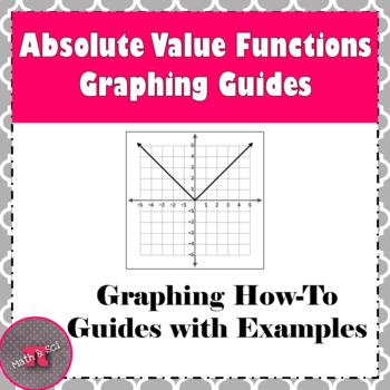 Absolute Value Step by Step Graphing Guide