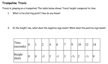 Absolute Value - Trampoline Travis