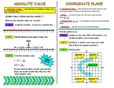 Absolute Value and Coordinate Plane Interactive Notebook Page