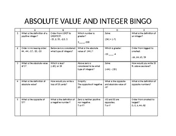 Absolute Value and Integer Bingo