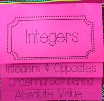 Absolute Value and Integer FlipBook