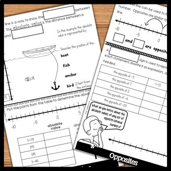 Absolute Value and Opposite Numbers Interactive Notebook Set {FREEBIE}