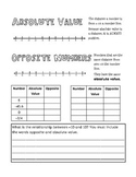 Absolute Value and Opposite Numbers Notes for Interactive Notebook