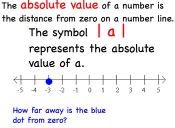Absolute Value and Opposite of a Number - Algebra