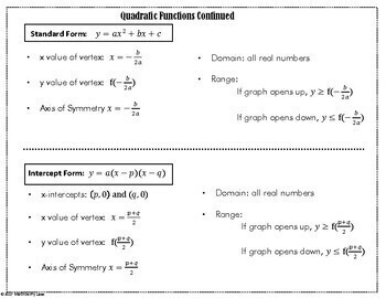Absolute Value and Quadratic Functions Graphs Practice