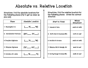 absolute and relative configuration pdf