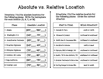 absolute vs relative location worksheet set by heather kaczmarek. Black Bedroom Furniture Sets. Home Design Ideas