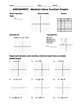 Absolute Value Function Graphs