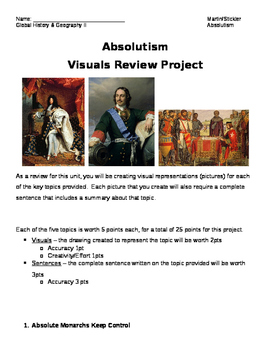 Absolutism Visuals Review Activity