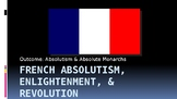 Absolutism and Absolute Monarchs (Louis XIV) PowerPoint Lecture