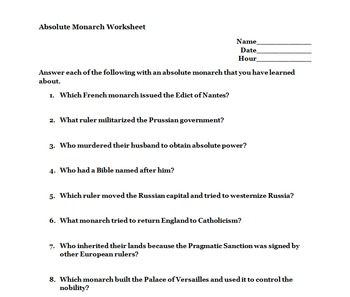 Absolutism & the French Revolution Unit Plan