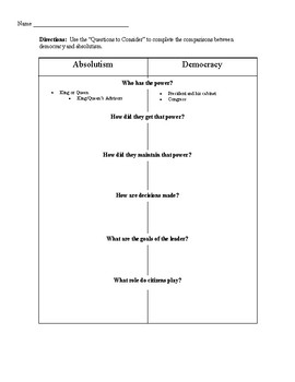 Absolutism vs. Democracy comparison graphic organizer