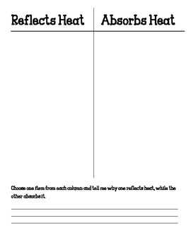 Absorb or Reflect Heat Sorting Chart