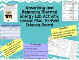 Absorbing & Releasing Thermal Energy Lesson Plan and PowerPoint Combo