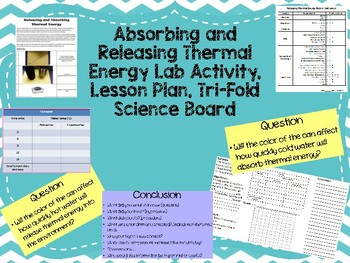Absorbing & Releasing Thermal Energy Lesson Plan and Power