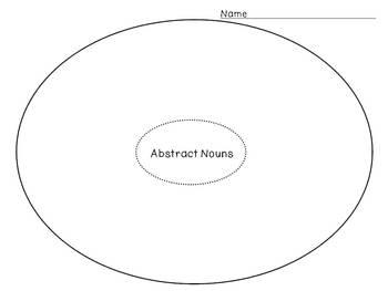 Abstract & Concrete Noun Concept Maps