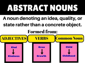 Abstract Nouns FlashCards