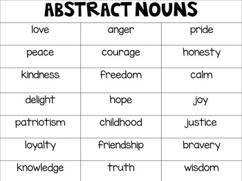 Abstract Nouns Pack