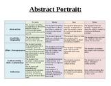 Abstract Portrait Rubric Art Elementary/Upper Elementary