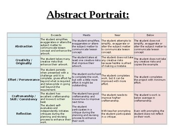 Abstract Portrait Rubric Art Elementary/Upper Elementary