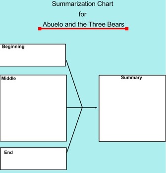 Abuelo and the Three Bears Interactive Smartboard