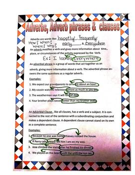 Adverbs, Adverb phrases, Adverb Clauses