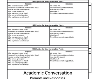 Academic Conversation / Sentence Starters / Questions / Bo