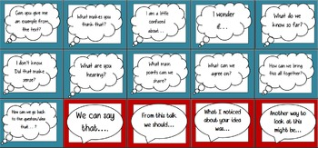Academic Conversations Printable Posters