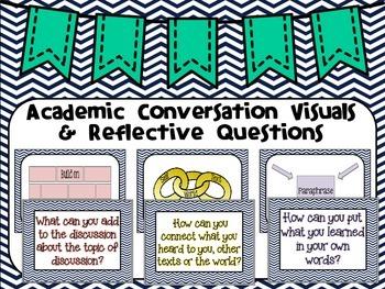 Academic Conversations Visuals