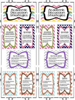 Academic Discussion Strategies Poster and Bookmarks