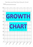Academic Growth Chart