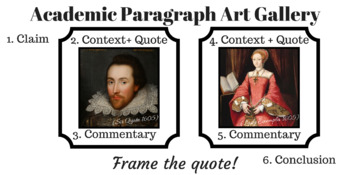 Academic Paragraph Art Gallery