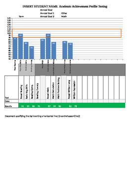 Academic Testing Excel Spreadsheet