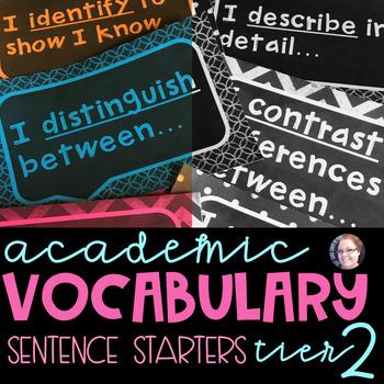 Academic Vocabulary Anchor Chart Sentence Frames Chalkboard