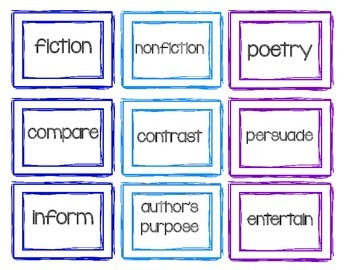 Academic Vocabulary Cards: Language Arts Edition