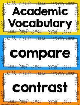 Academic Vocabulary, Critical words for Standardized Tests, grades K-6