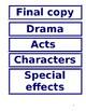 ELA Academic Vocabulary - English
