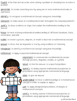 Academic Vocabulary Glossary: Math