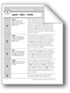 Academic Vocabulary, Grade 2: equal, alike, unlike