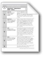 Academic Vocabulary, Grade 2: important, importance, main, minor