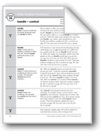 Academic Vocabulary, Grade 3: handle, control