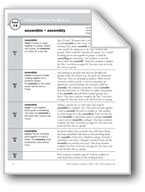 Academic Vocabulary, Grade 4: assemble, assembly