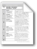 Academic Vocabulary, Grade 4: describe, description, descriptive, convey