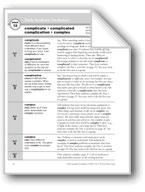 Academic Vocabulary, Grade 5: complicate, complicated, complication, complex